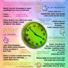 Tick-Tock Prayer Clock Thumbnail